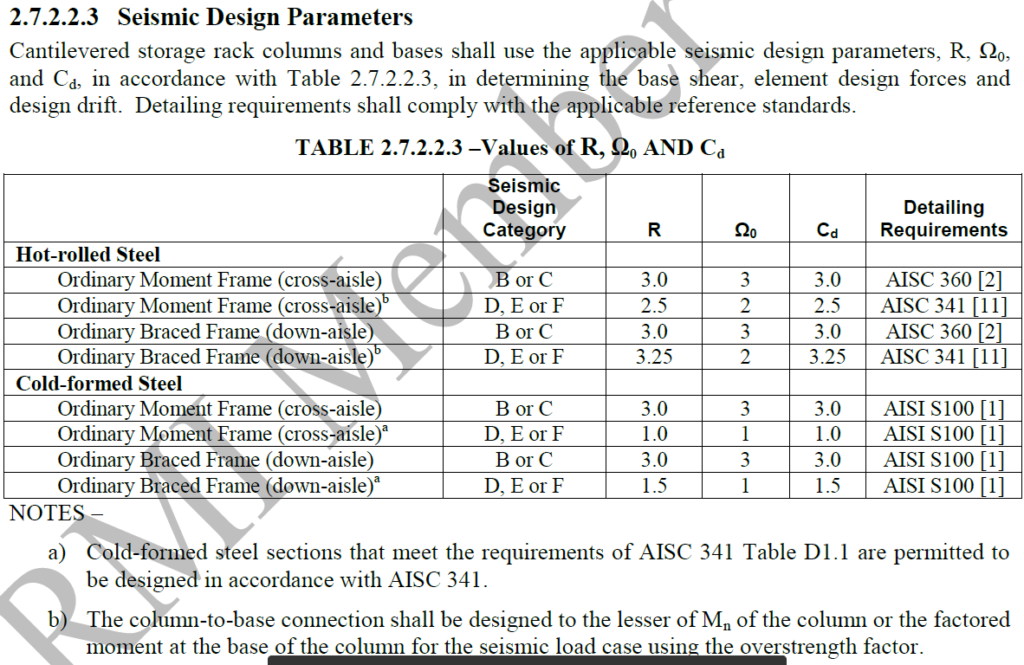 RMI Seismic Design Parameters